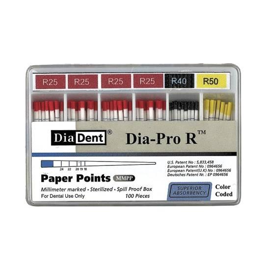 Diadent - Papierové čapy Dia-Pro R