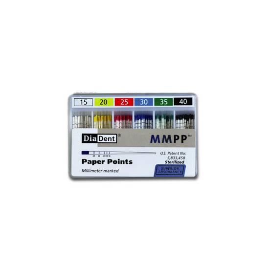Diadent - Papierové čapy
